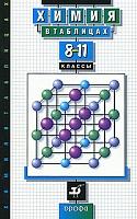 Насонова. Химия в таблицах. 8-11 класс. Справочное пособие.